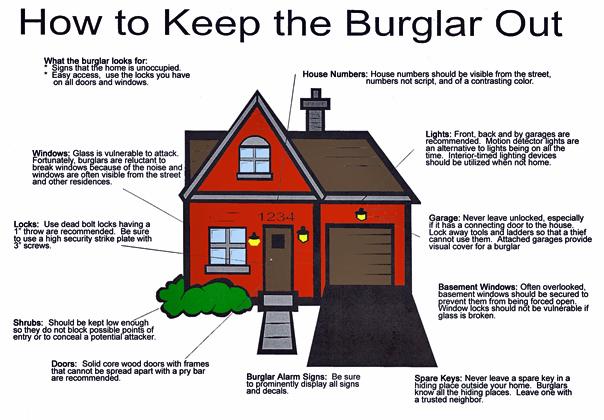 Do Most Burglars Walk Or Use Car