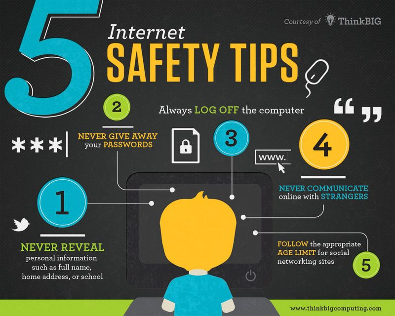Teen Internet Safety Tips